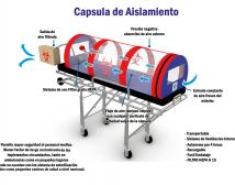 Capsula de Aislamiento COVID-19 protección para Personal Medico